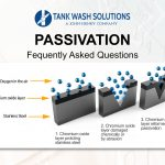 tank wash passivation faq feature
